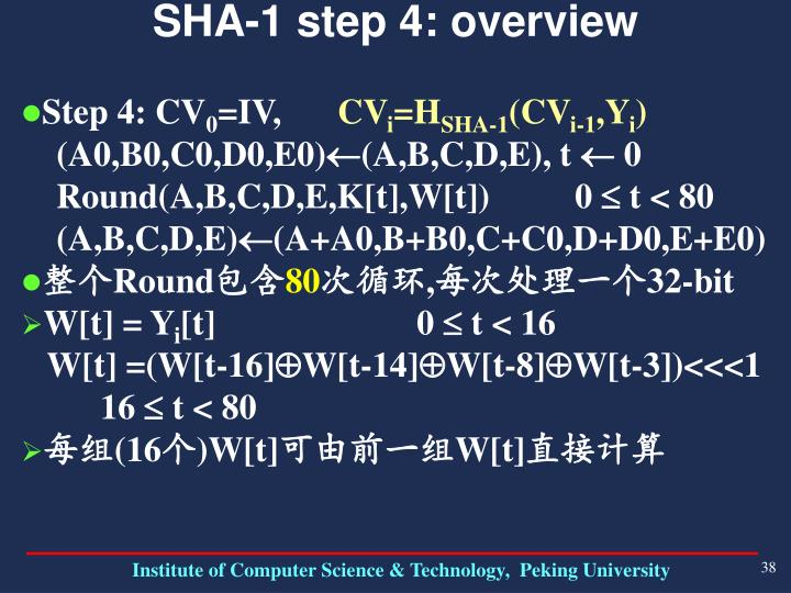 SHA-1 step 4: overview