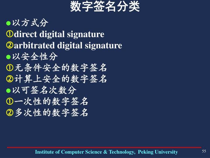 数字签名分类