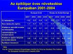 az p t ipar ves n veked se eur p ban 2001 2004