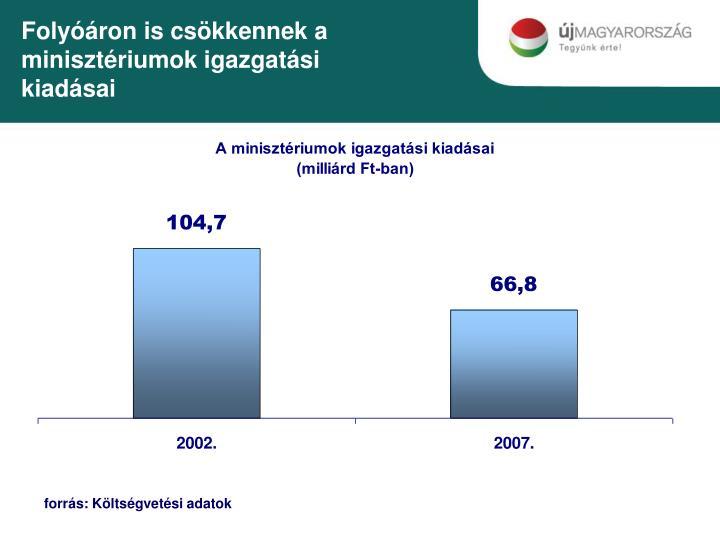 Folyóáron is csökkennek a minisztériumok igazgatási kiadásai