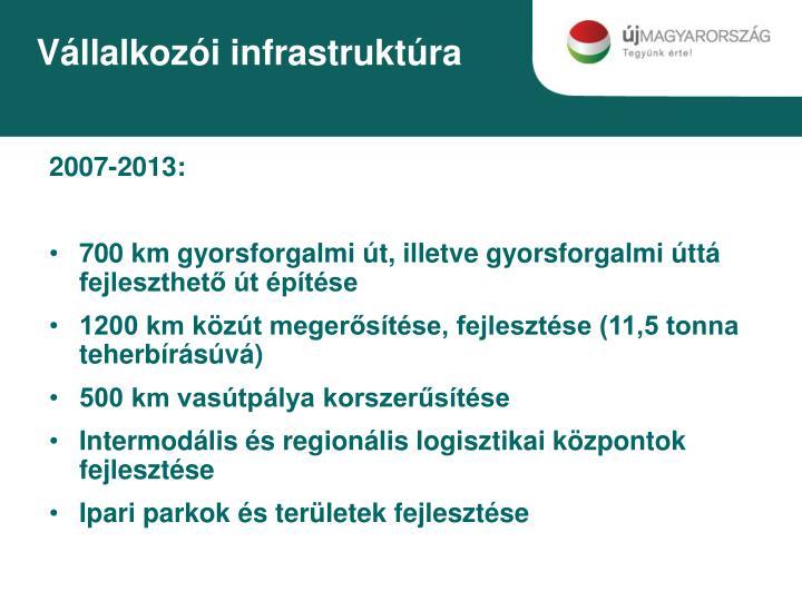 Vállalkozói infrastruktúra