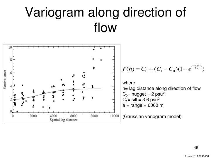 Variogram along direction of flow
