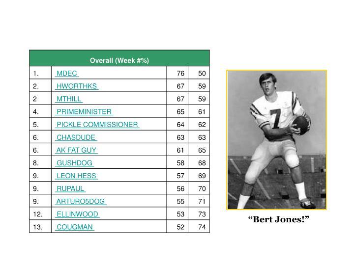 """""""Bert Jones!"""""""