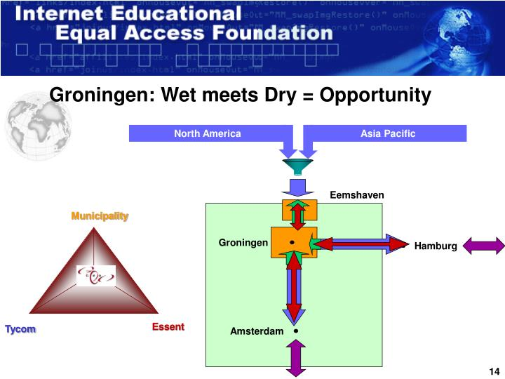 Groningen: Wet meets Dry = Opportunity