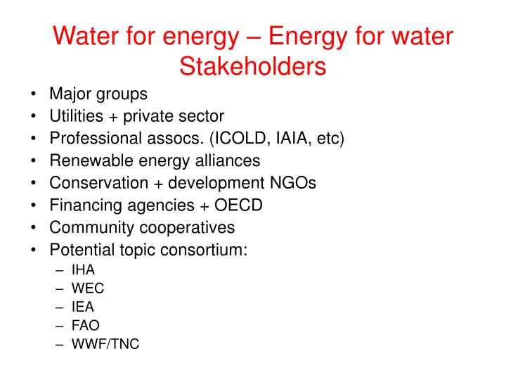 Water for energy – Energy for water