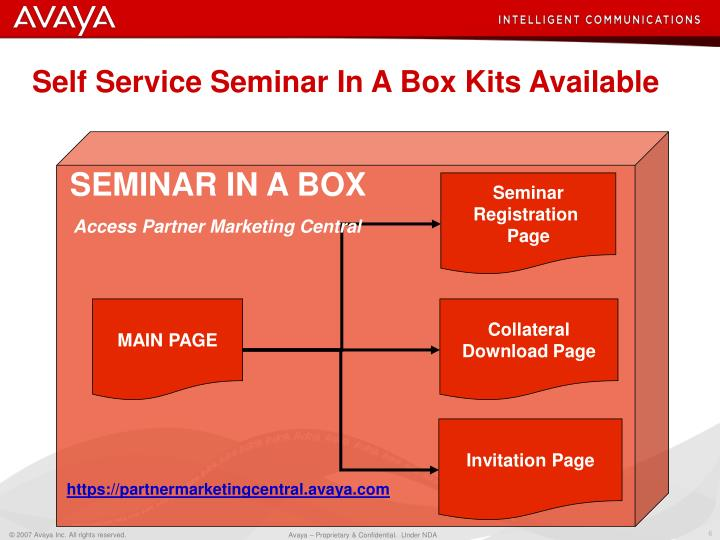 Self Service Seminar In A Box Kits Available