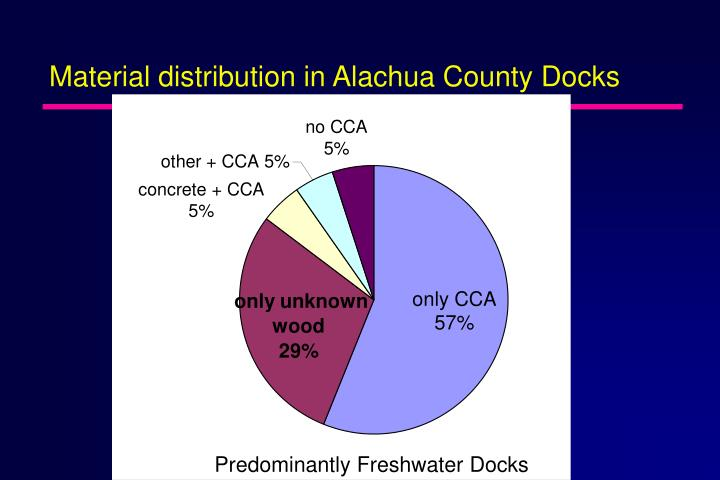 Material distribution in Alachua County Docks