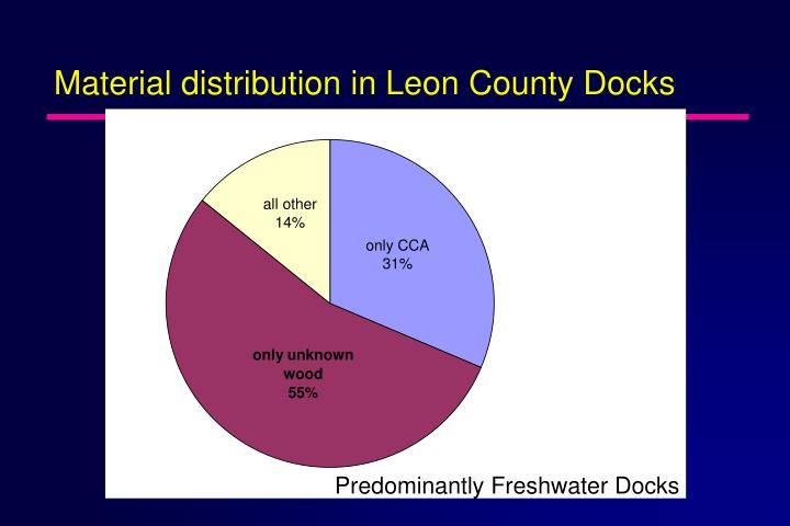 Material distribution in Leon County Docks