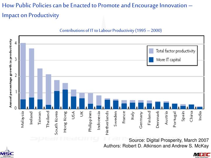 How public policies can be enacted to promote and encourage innovation impact on productivity