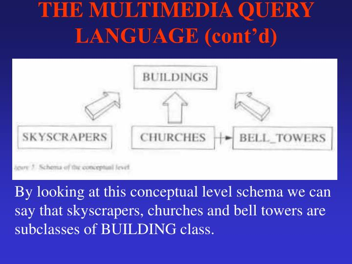 THE MULTIMEDIA QUERY LANGUAGE (cont'd)