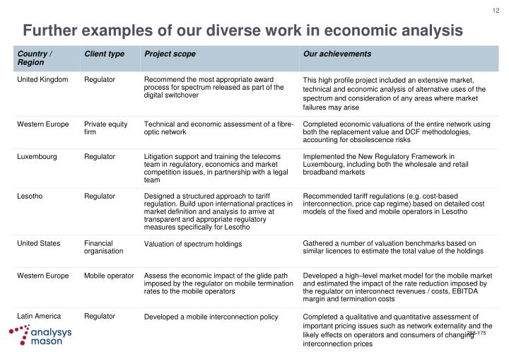 Further examples of our diverse work in economic analysis