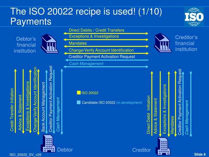 The ISO 20022 recipe is used! (1/10)