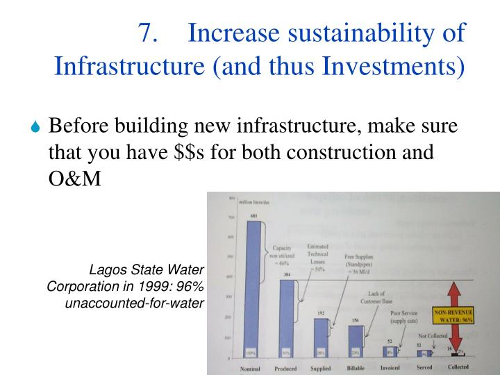 7.	Increase sustainability of Infrastructure (and thus Investments)