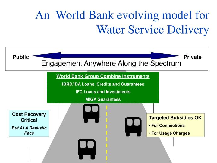 An  World Bank evolving model for Water Service Delivery