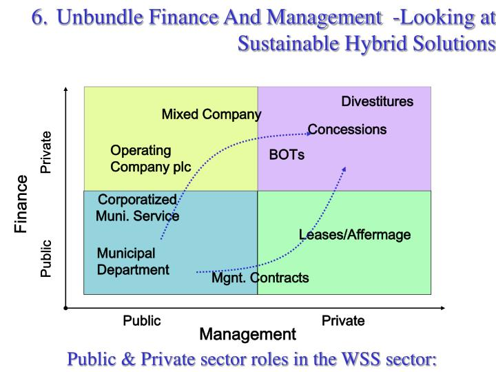 6.	Unbundle Finance And Management  -Looking at Sustainable Hybrid Solutions