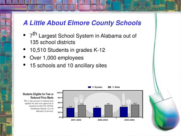 A little about elmore county schools