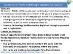 conditional cash transfer cct through e registration and e payment