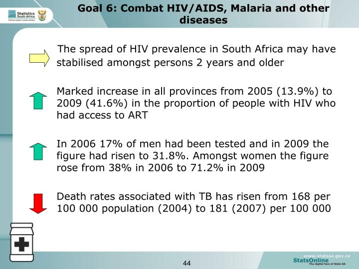 The spread of HIV prevalence in South Africa may have stabilised amongst persons 2 years and older