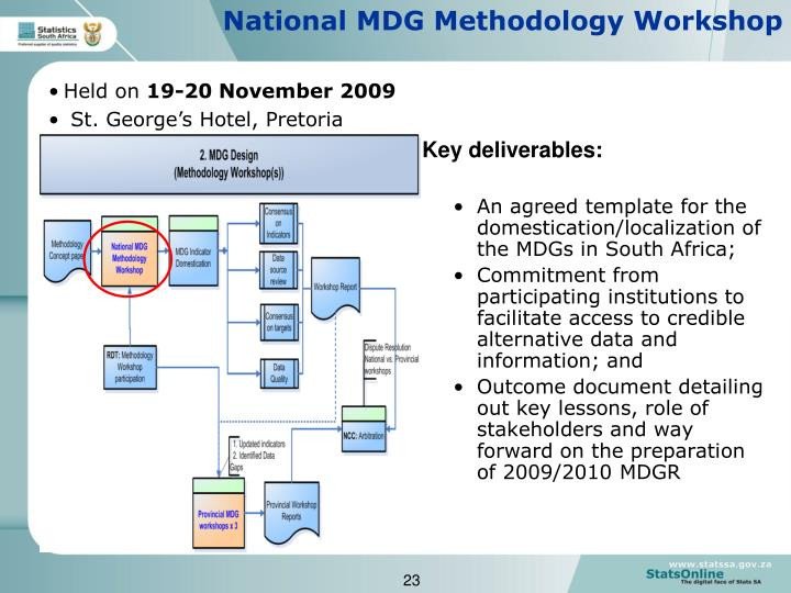 National MDG Methodology Workshop