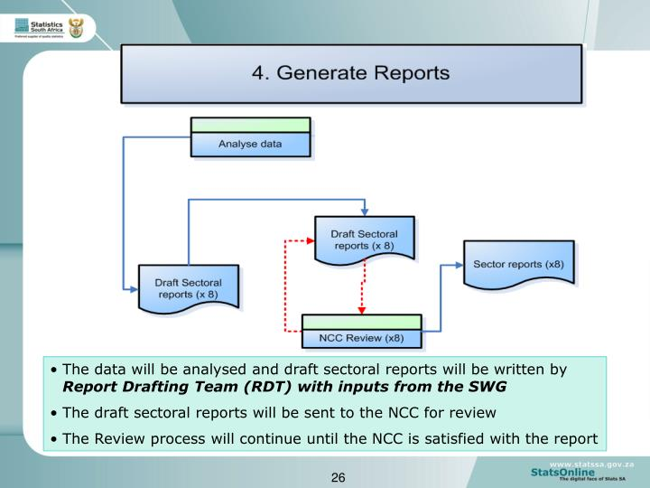 The data will be analysed and draft sectoral reports will be written by