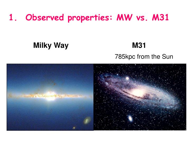 Observed properties: MW vs. M31