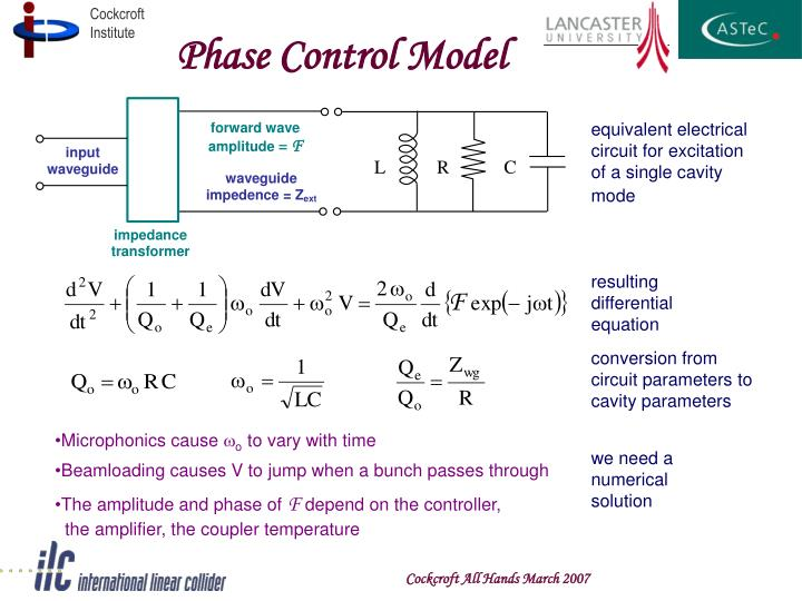 Phase Control Model