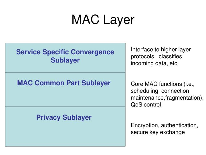Service Specific Convergence Sublayer