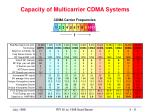 capacity of multicarrier cdma systems
