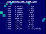 june 30 carry over a new cycle