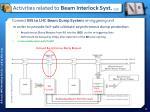 activities related to beam interlock syst 3 3
