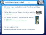 activities related to r2e 1 2
