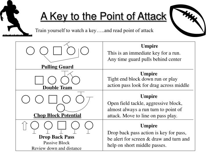 A Key to the Point of Attack