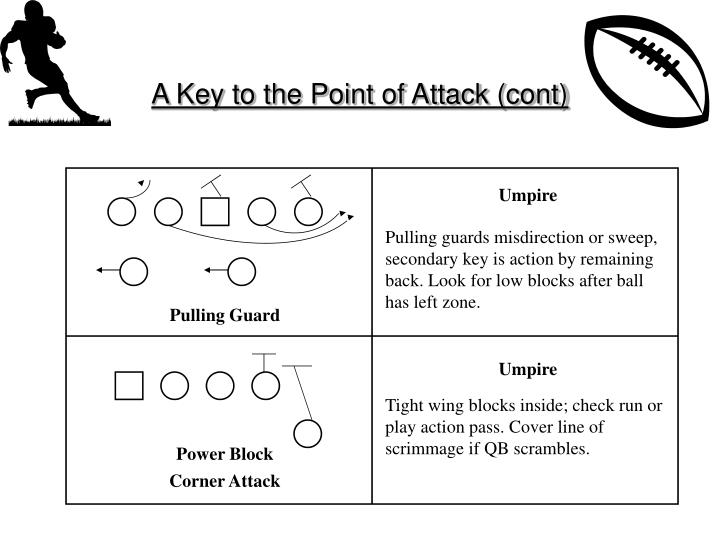A Key to the Point of Attack (cont)