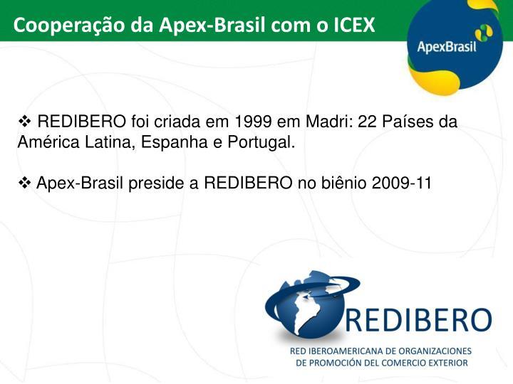 Cooperação da Apex-Brasil com o ICEX