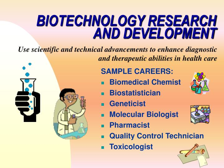 BIOTECHNOLOGY RESEARCH AND DEVELOPMENT
