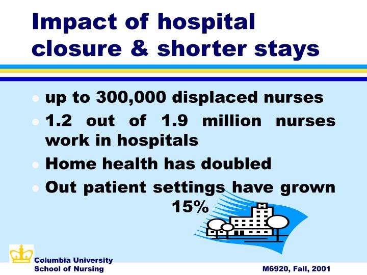 Impact of hospital closure & shorter stays