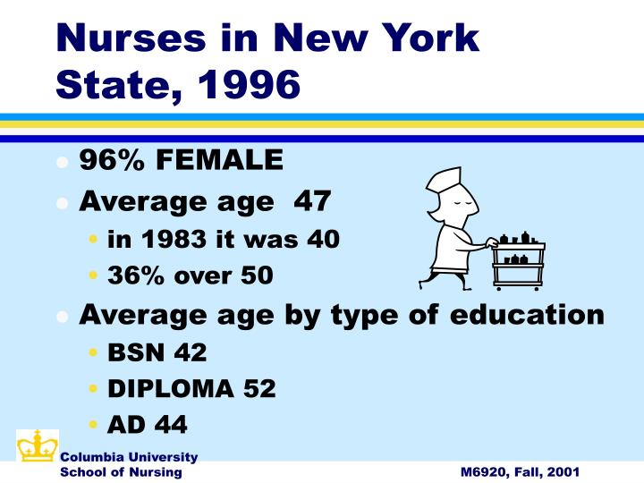 Nurses in New York State, 1996