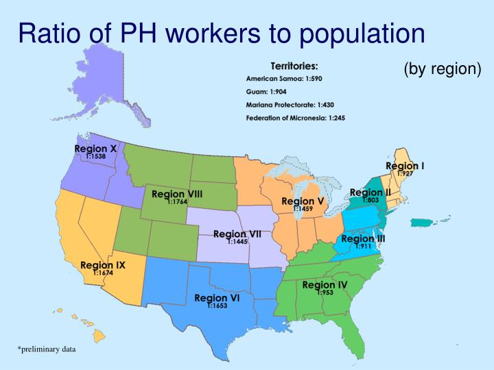 Ratio of PH workers to population