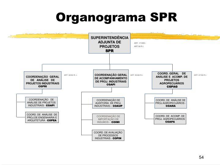 Organograma SPR