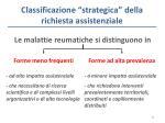 classificazione strategica della richiesta assistenziale
