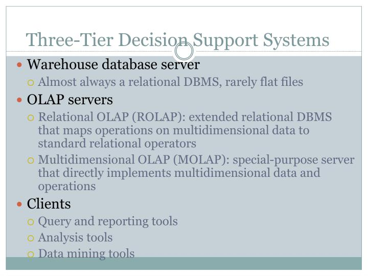 Three-Tier Decision Support Systems