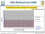 data retrieval from hsm1