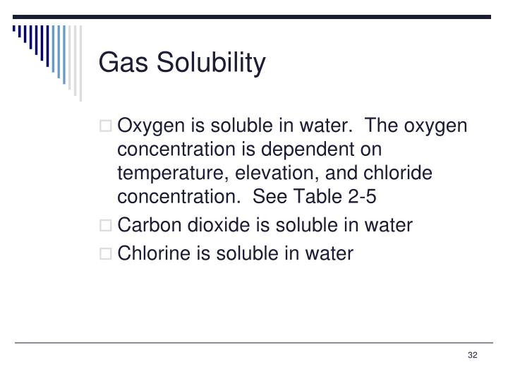 Gas Solubility