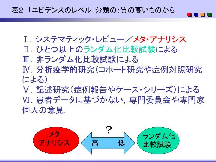 表2 「エビデンスのレベル」分類の:質の高いものから