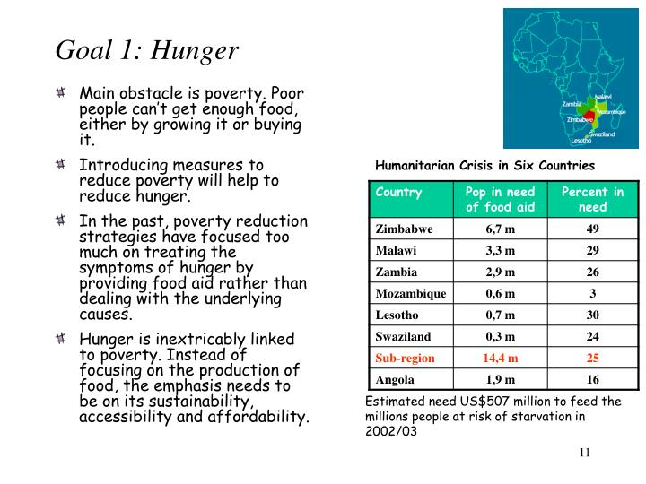 Goal 1: Hunger