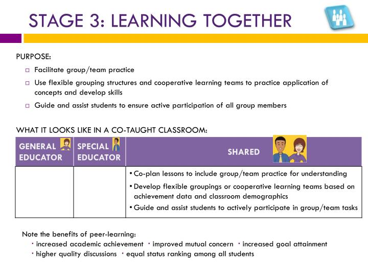 STAGE 3: LEARNING TOGETHER