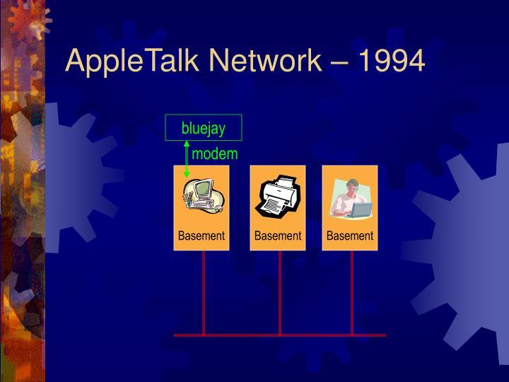 AppleTalk Network – 1994