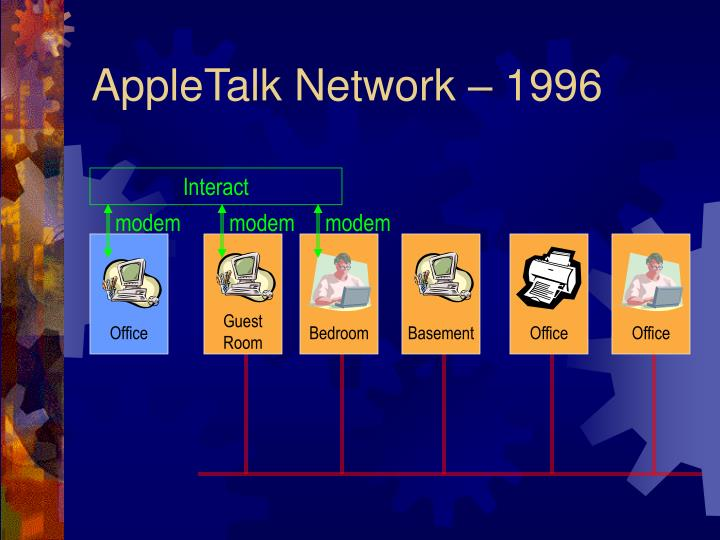 AppleTalk Network – 1996