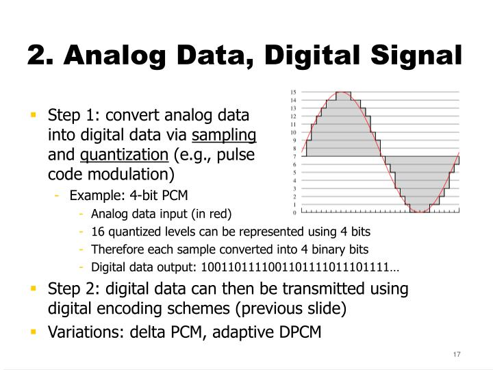 2. Analog Data, Digital Signal