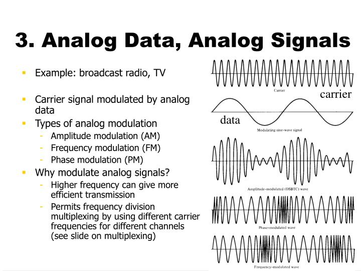 3. Analog Data, Analog Signals